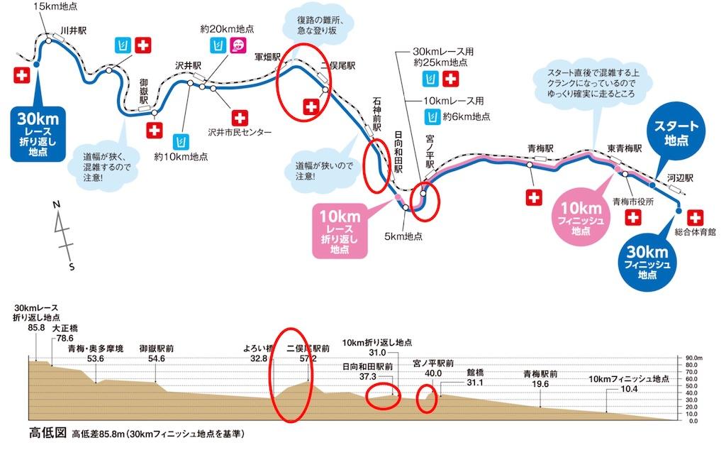 f:id:kazz-matsumura:20200209103415j:image