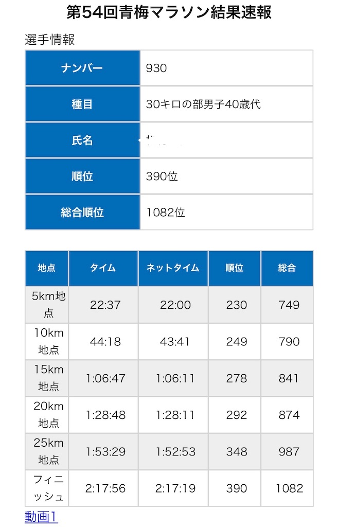 f:id:kazz-matsumura:20200216143734j:image