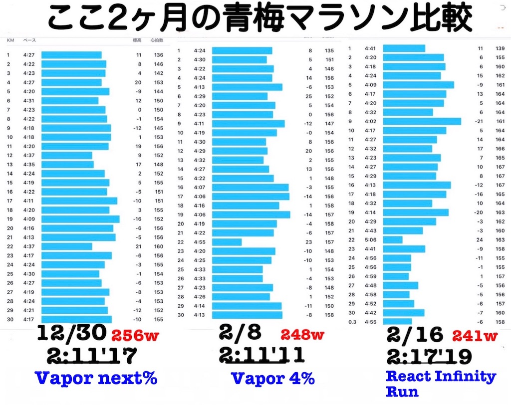 f:id:kazz-matsumura:20200217095302j:image