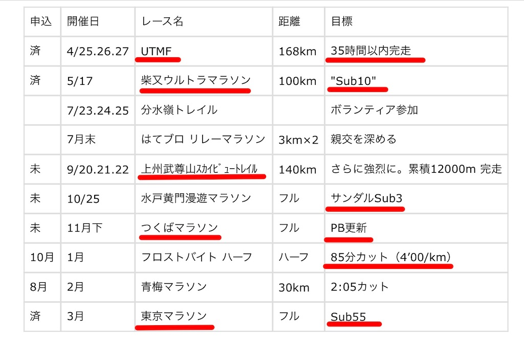 f:id:kazz-matsumura:20200220184504j:image