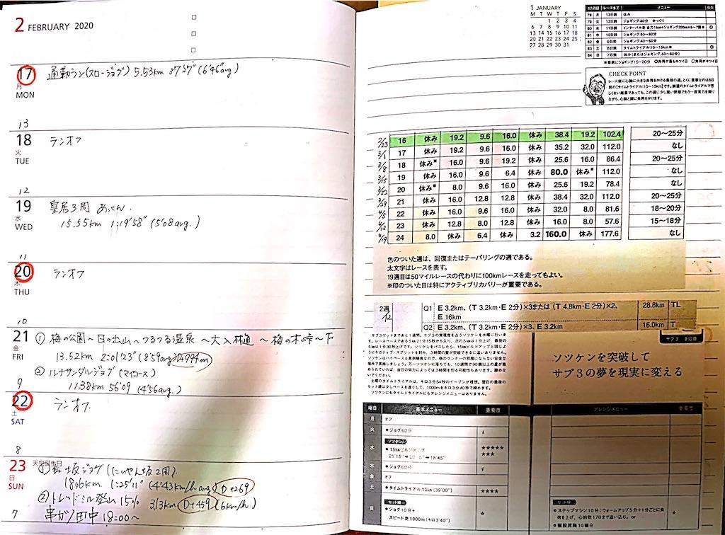 f:id:kazz-matsumura:20200224005842j:image