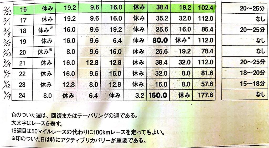 f:id:kazz-matsumura:20200224010138j:image