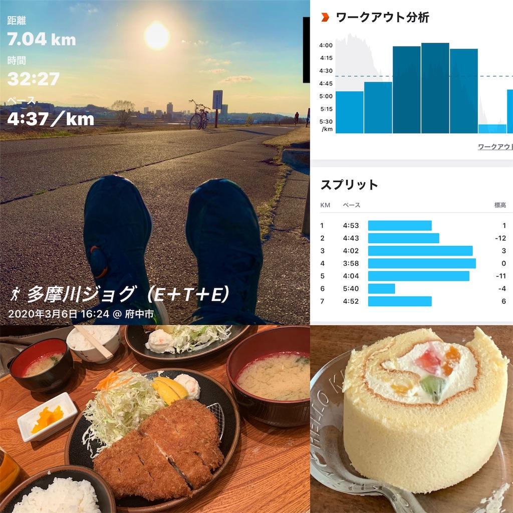 f:id:kazz-matsumura:20200307192851j:image