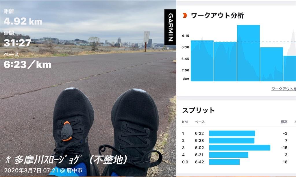 f:id:kazz-matsumura:20200307193001j:image