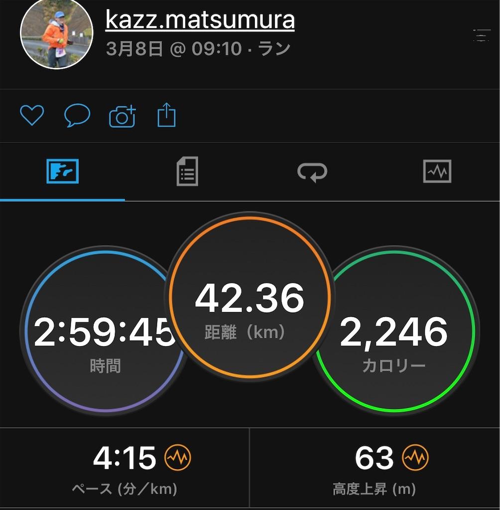 f:id:kazz-matsumura:20200309232520j:image
