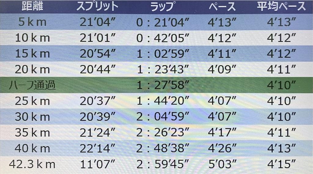 f:id:kazz-matsumura:20200315102330j:image