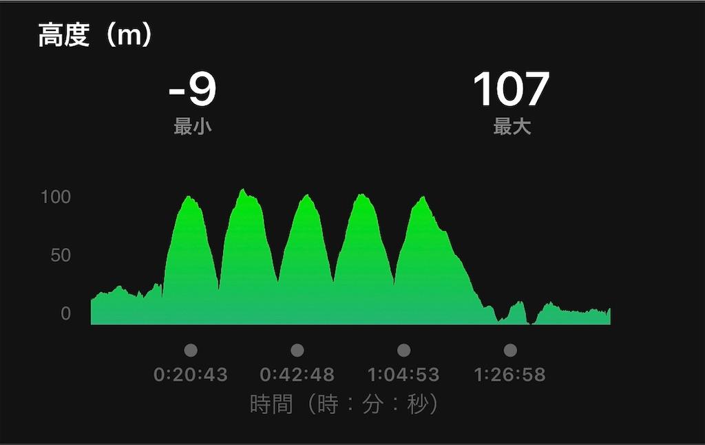 f:id:kazz-matsumura:20200315102922j:image