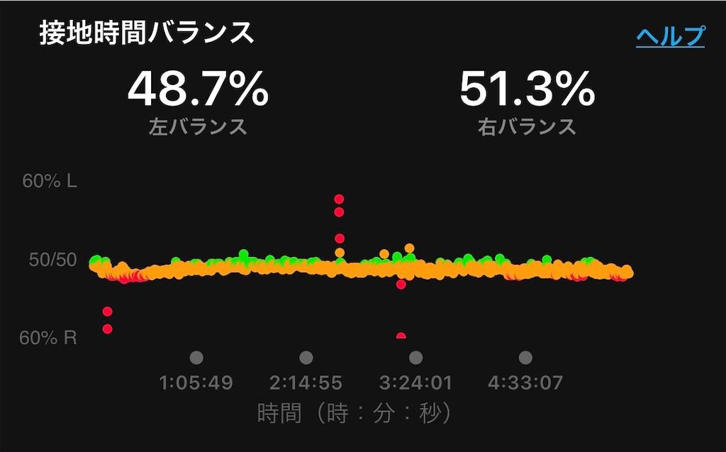 f:id:kazz-matsumura:20200325221944j:image