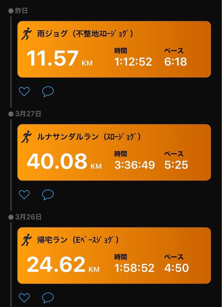f:id:kazz-matsumura:20200329082540j:image