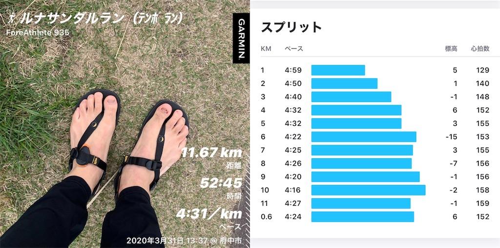 f:id:kazz-matsumura:20200401012149j:image
