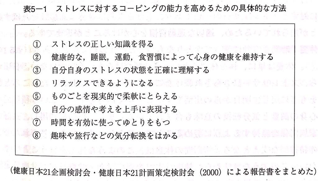 f:id:kazz-matsumura:20200506203207j:image