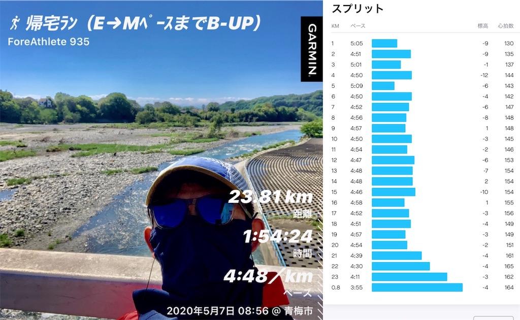 f:id:kazz-matsumura:20200510212058j:image