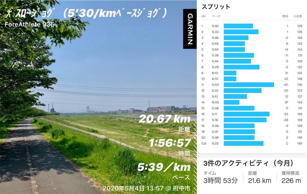 f:id:kazz-matsumura:20200510212110j:image