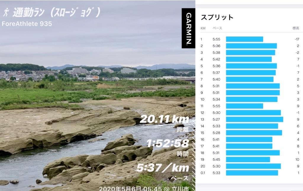 f:id:kazz-matsumura:20200510212243j:image