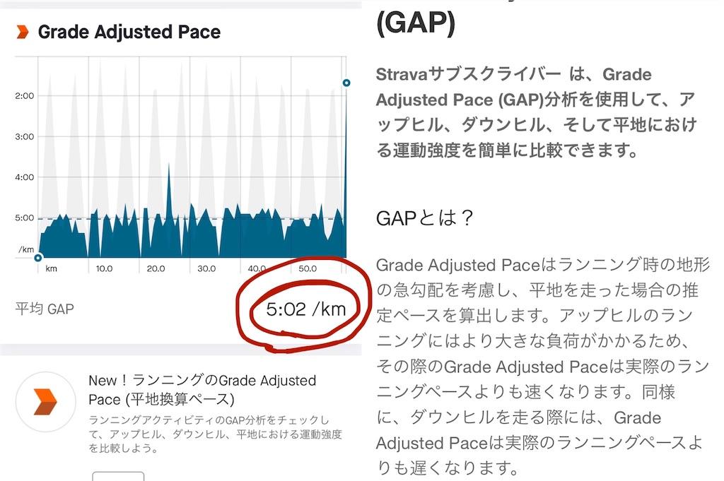 f:id:kazz-matsumura:20200522185529j:image