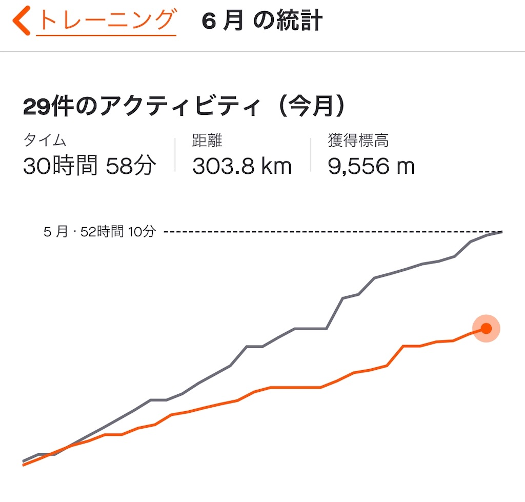 f:id:kazz-matsumura:20200630155344j:plain