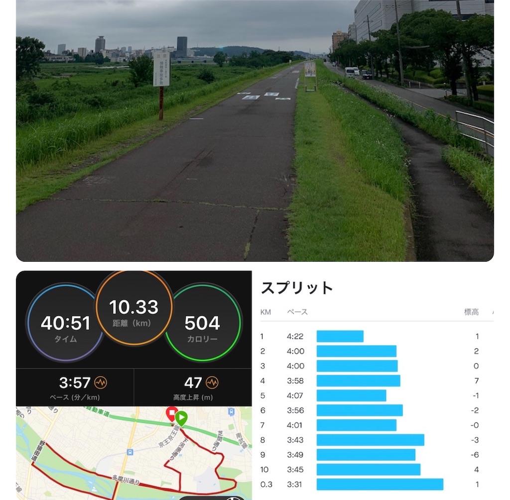 f:id:kazz-matsumura:20200716054135j:plain