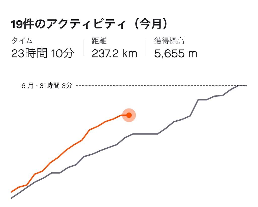 f:id:kazz-matsumura:20200716071327j:plain