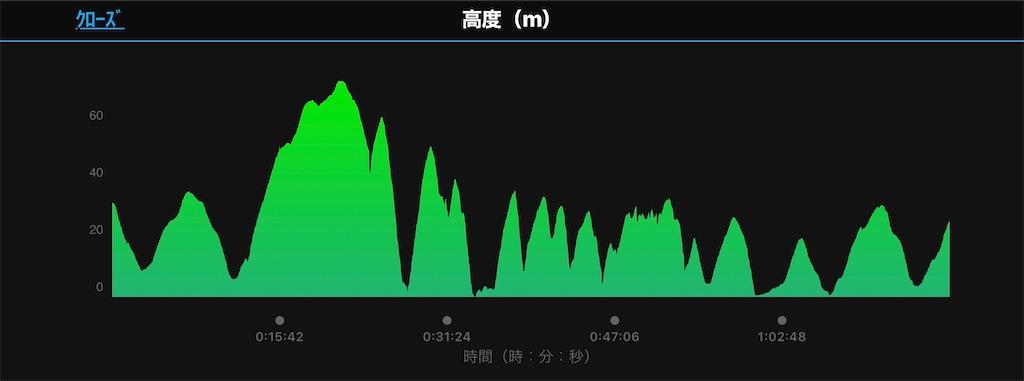 f:id:kazz-matsumura:20200809215746j:plain