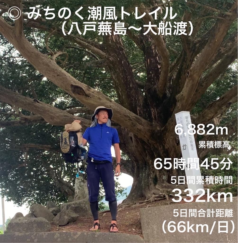 f:id:kazz-matsumura:20200820050653j:plain