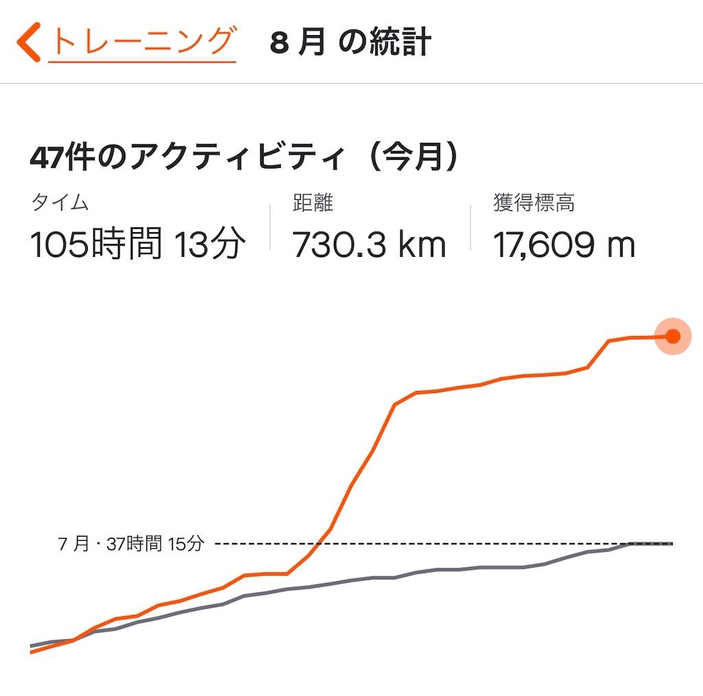 f:id:kazz-matsumura:20200901162848j:plain