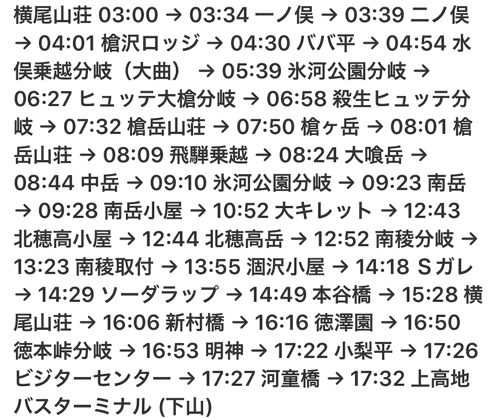 f:id:kazz-matsumura:20200914124433j:plain