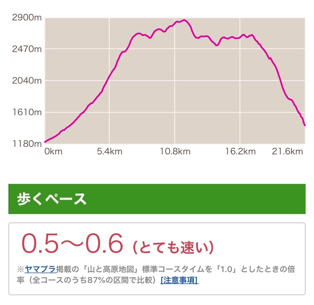 f:id:kazz-matsumura:20200917170739j:plain