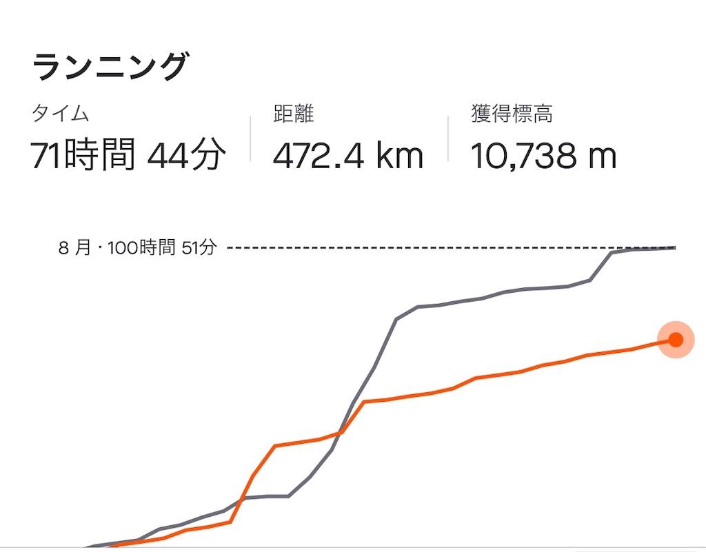 f:id:kazz-matsumura:20201001145427j:plain