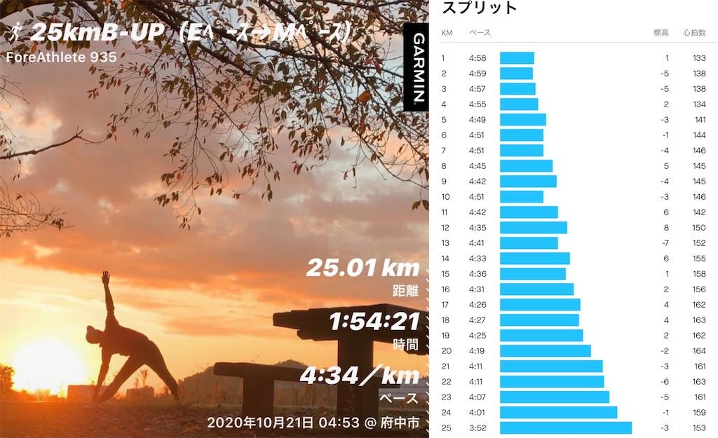 f:id:kazz-matsumura:20201101130530j:plain
