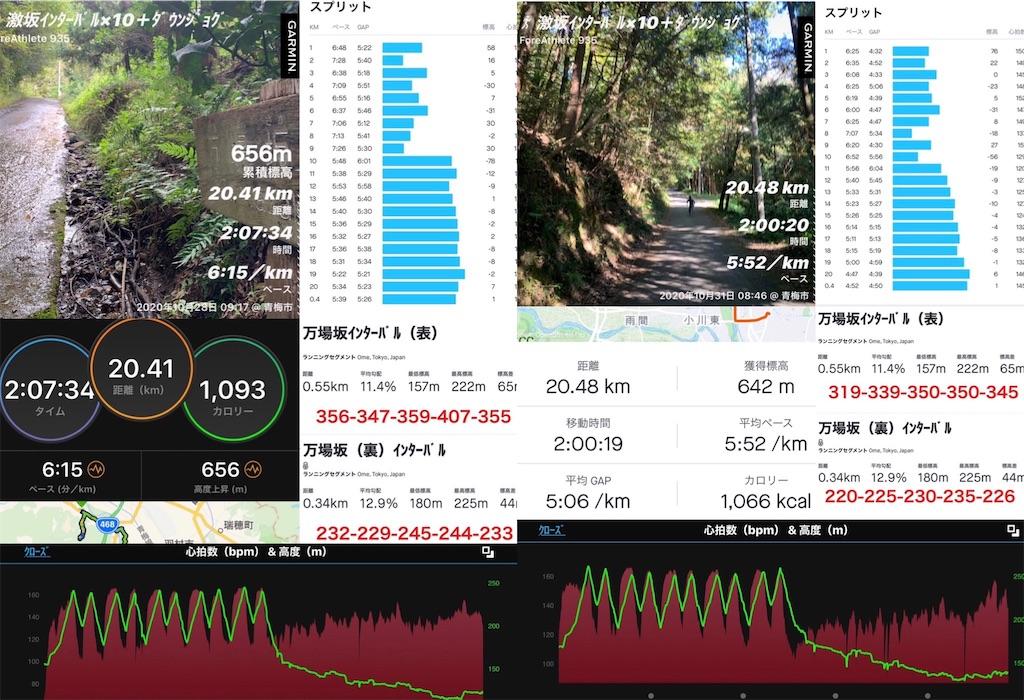 f:id:kazz-matsumura:20201101201455j:plain