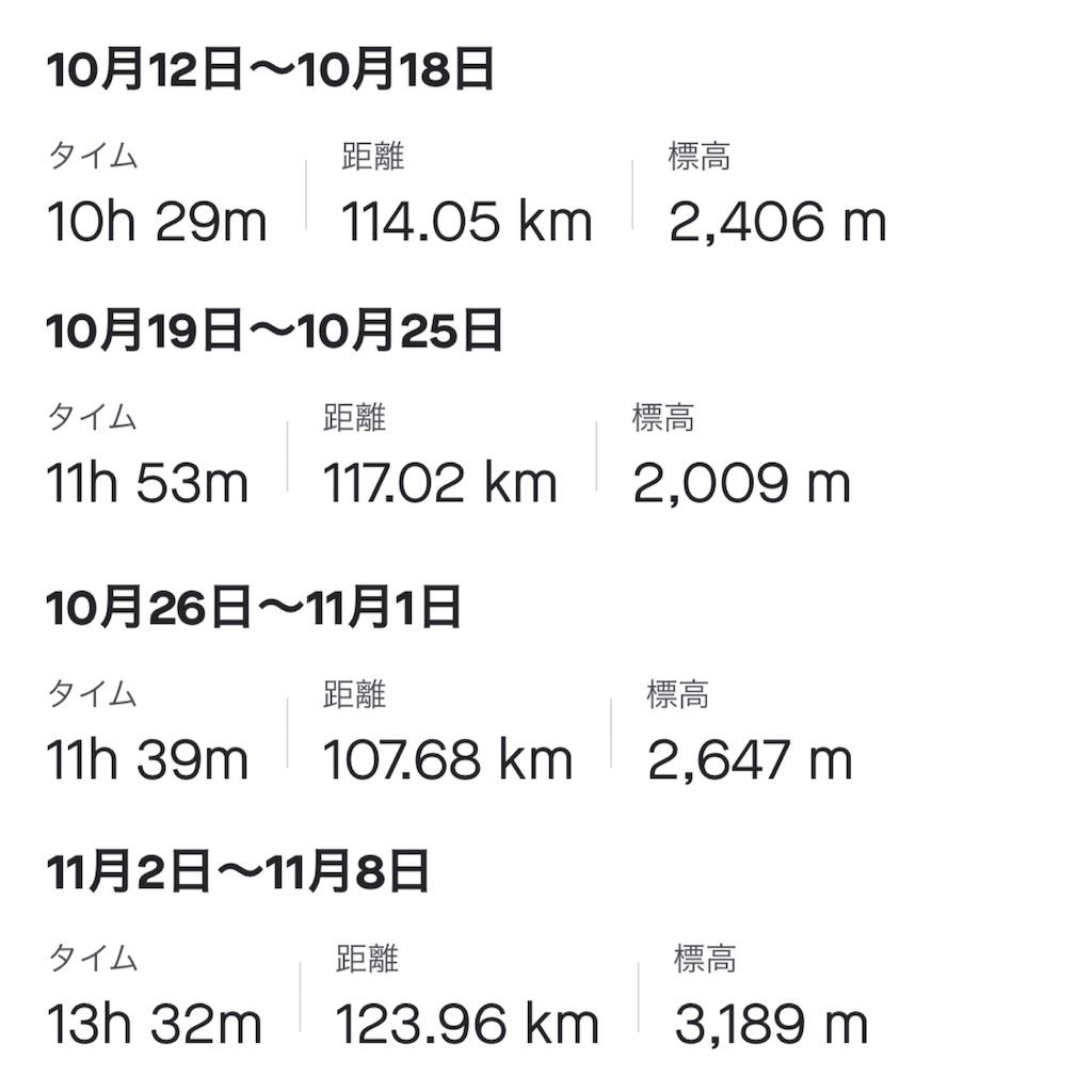 f:id:kazz-matsumura:20201109102852j:plain