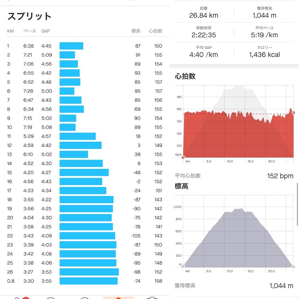f:id:kazz-matsumura:20201122150044j:plain
