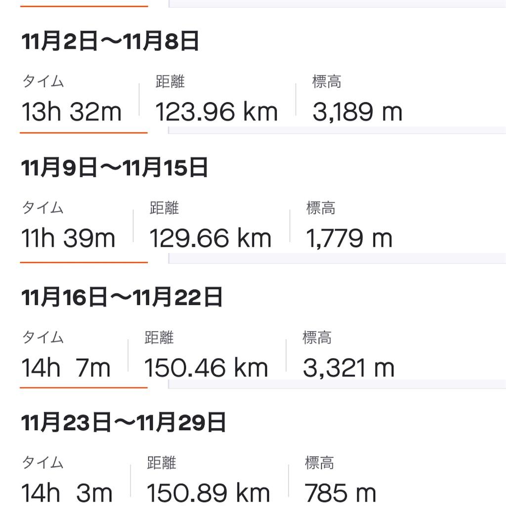 f:id:kazz-matsumura:20201201223309j:plain