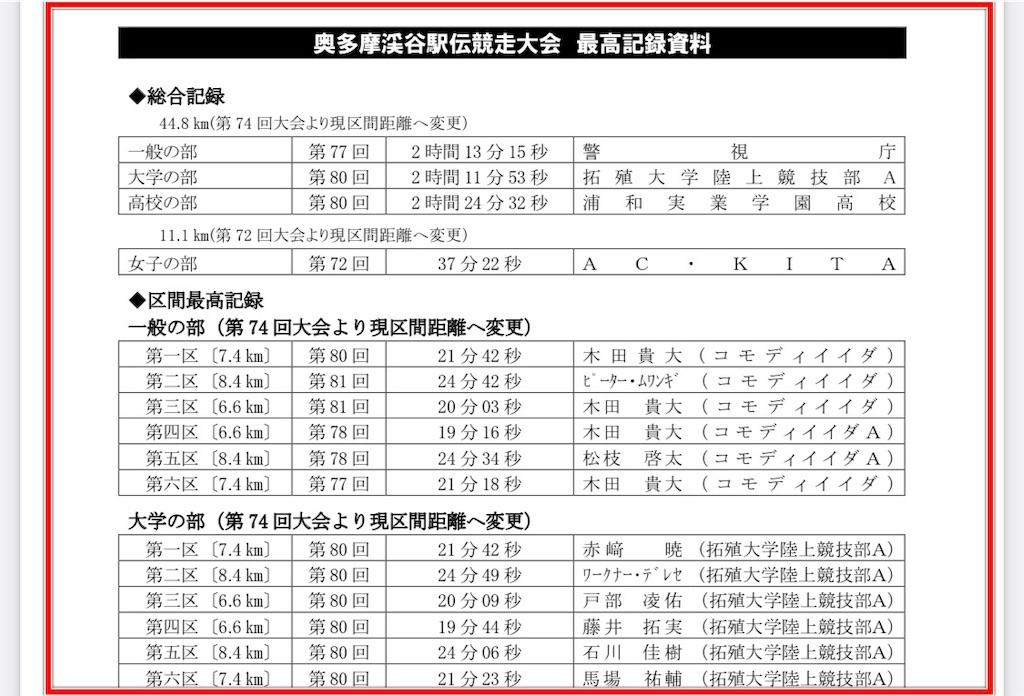 f:id:kazz-matsumura:20201207062819j:plain