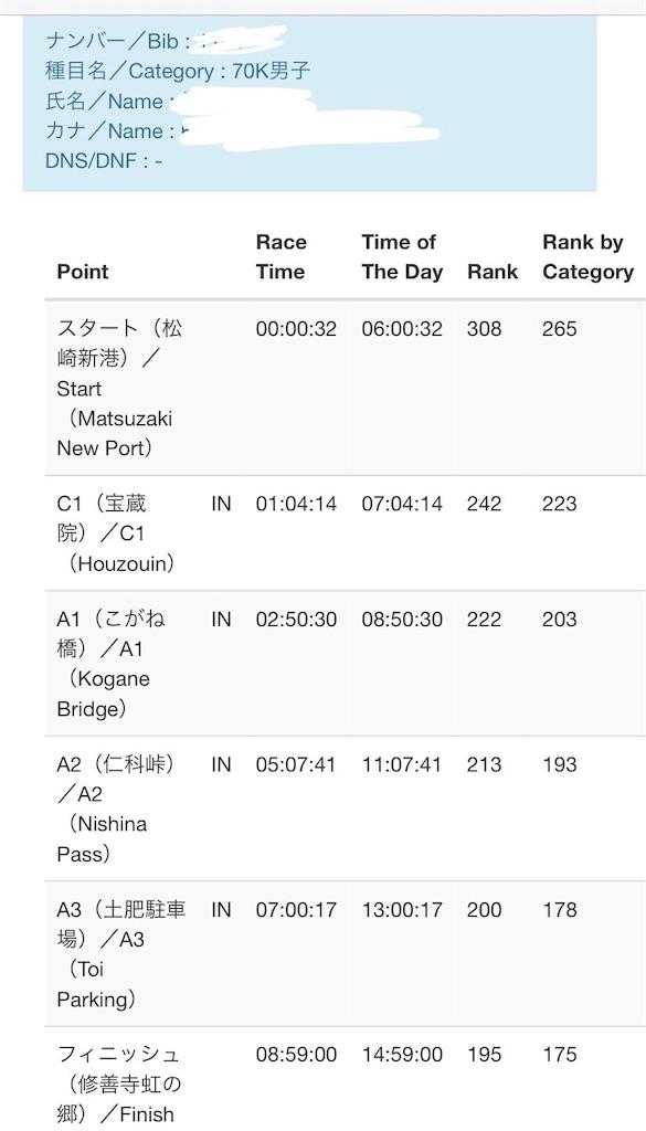 f:id:kazz-matsumura:20201213214653j:plain