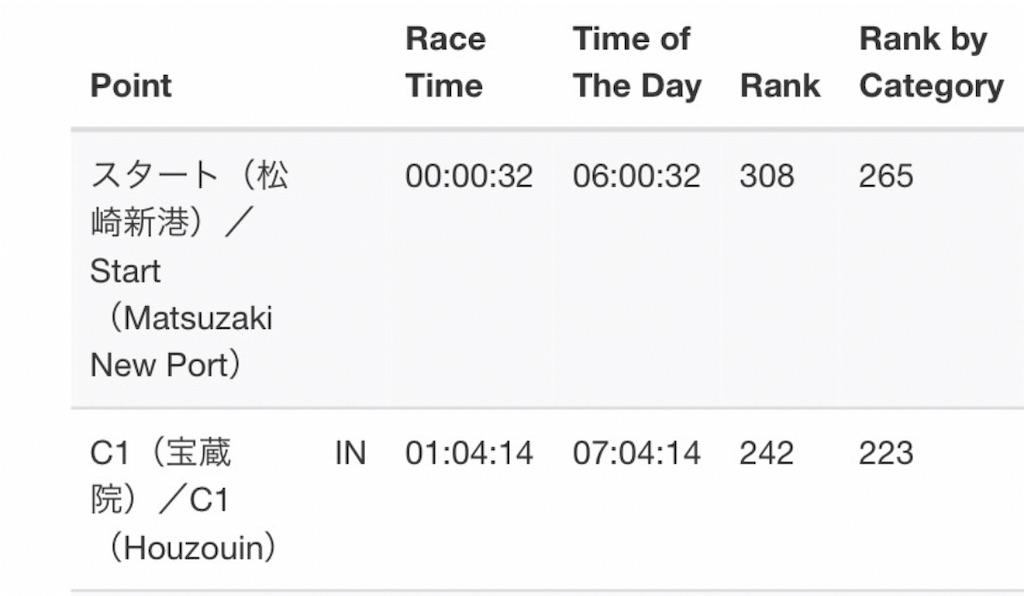 f:id:kazz-matsumura:20201216144814j:plain