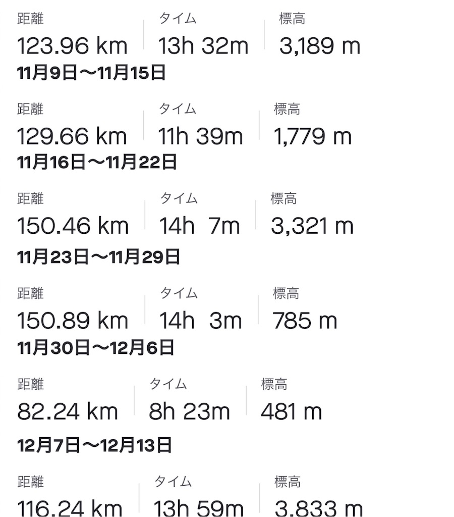 f:id:kazz-matsumura:20201216175701j:plain