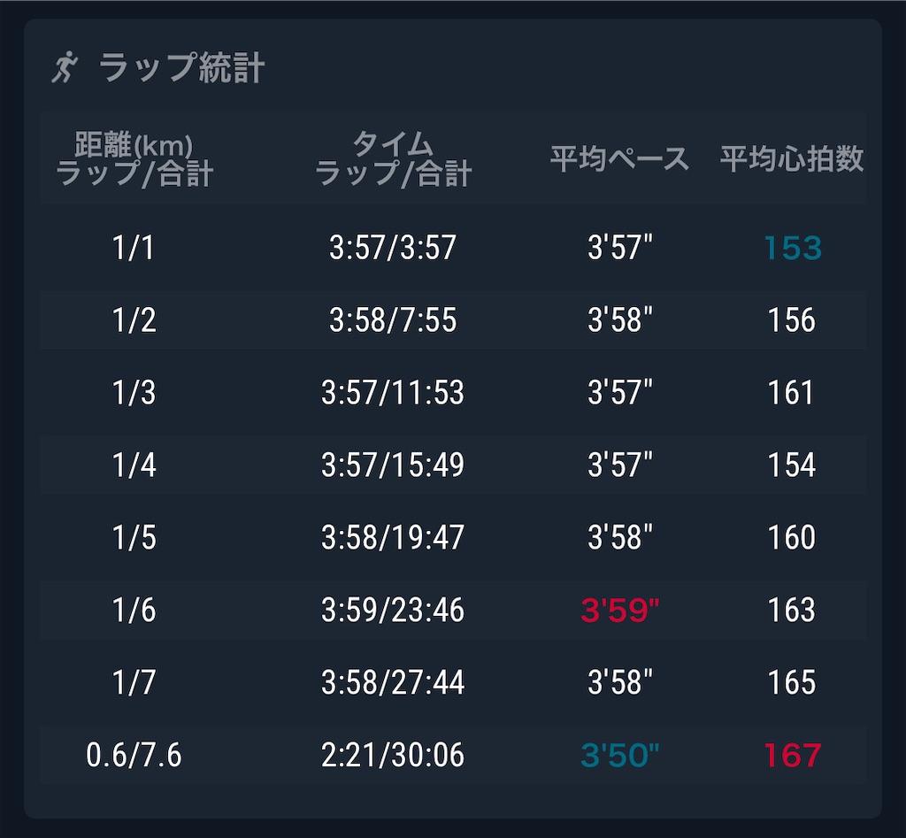 f:id:kazz-matsumura:20201231092203j:plain