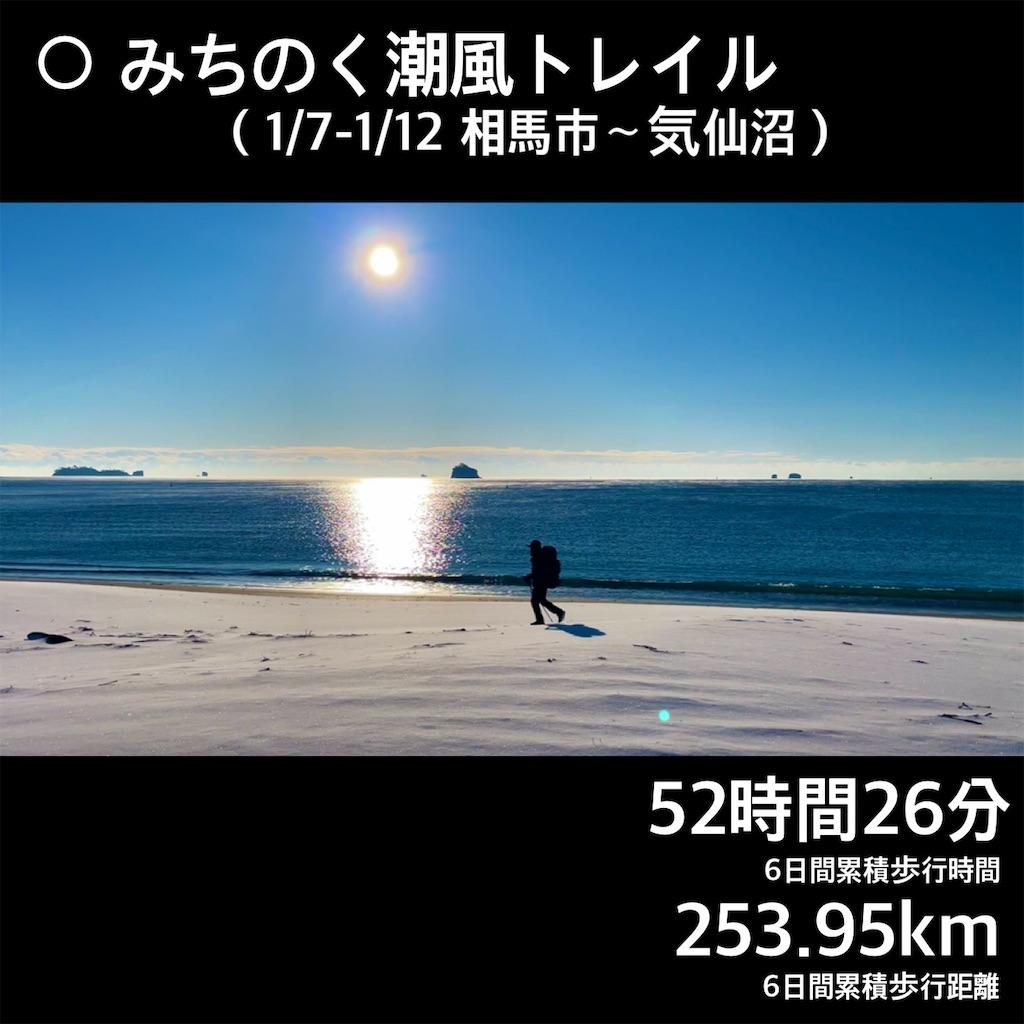f:id:kazz-matsumura:20210113061230j:plain