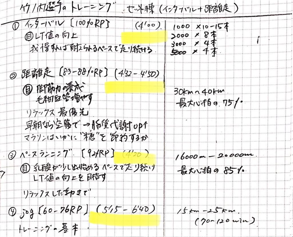 f:id:kazz-matsumura:20210120132454j:plain