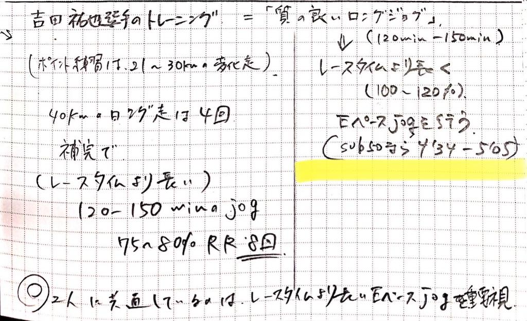 f:id:kazz-matsumura:20210120132523j:plain
