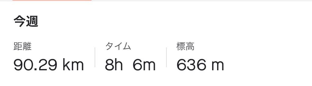 f:id:kazz-matsumura:20210307205227j:plain