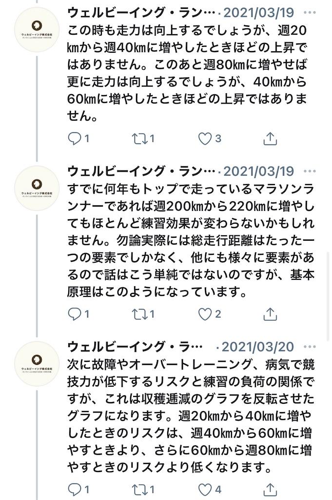 f:id:kazz-matsumura:20210329180006j:plain