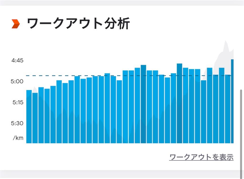 f:id:kazz-matsumura:20210329185935j:plain