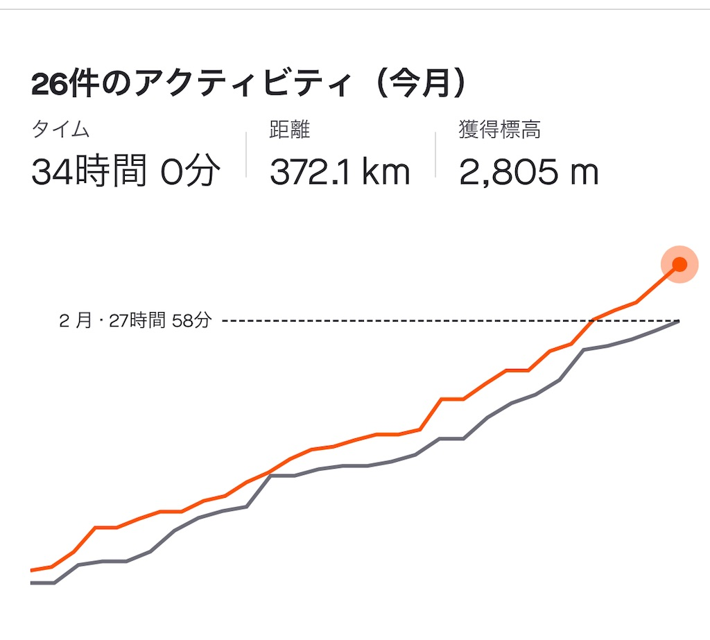 f:id:kazz-matsumura:20210401040252j:plain