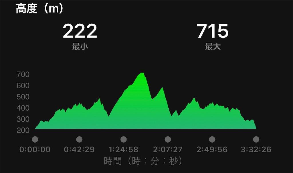 f:id:kazz-matsumura:20210405055053j:plain