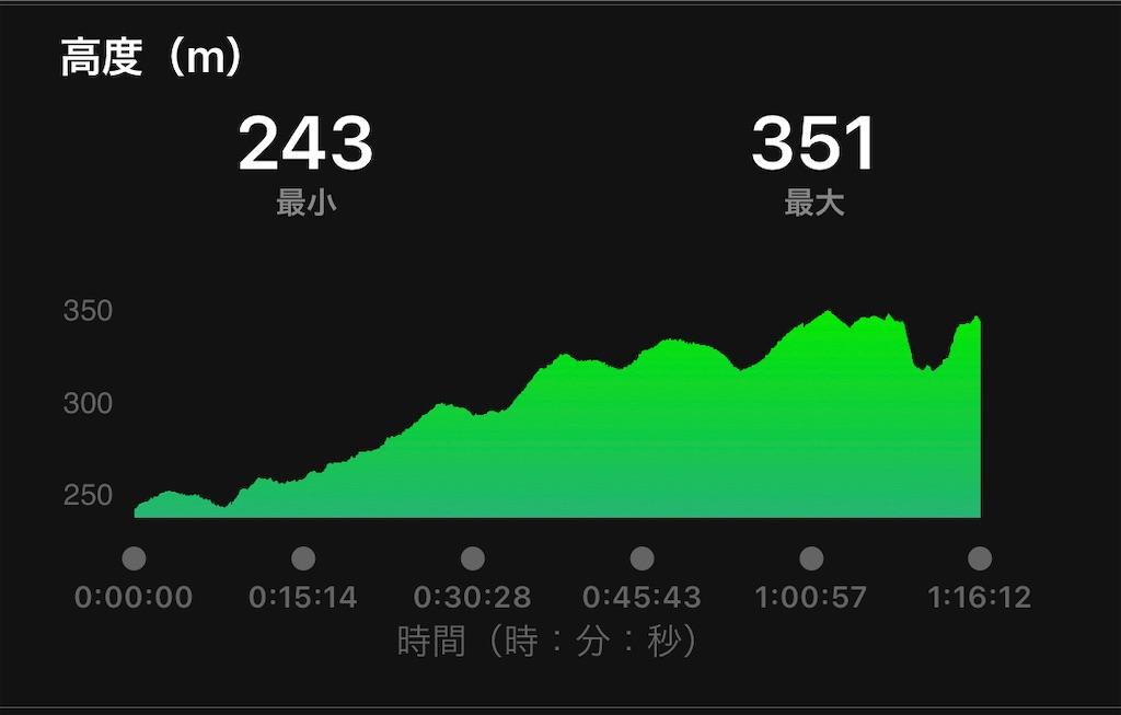 f:id:kazz-matsumura:20210501172327j:plain