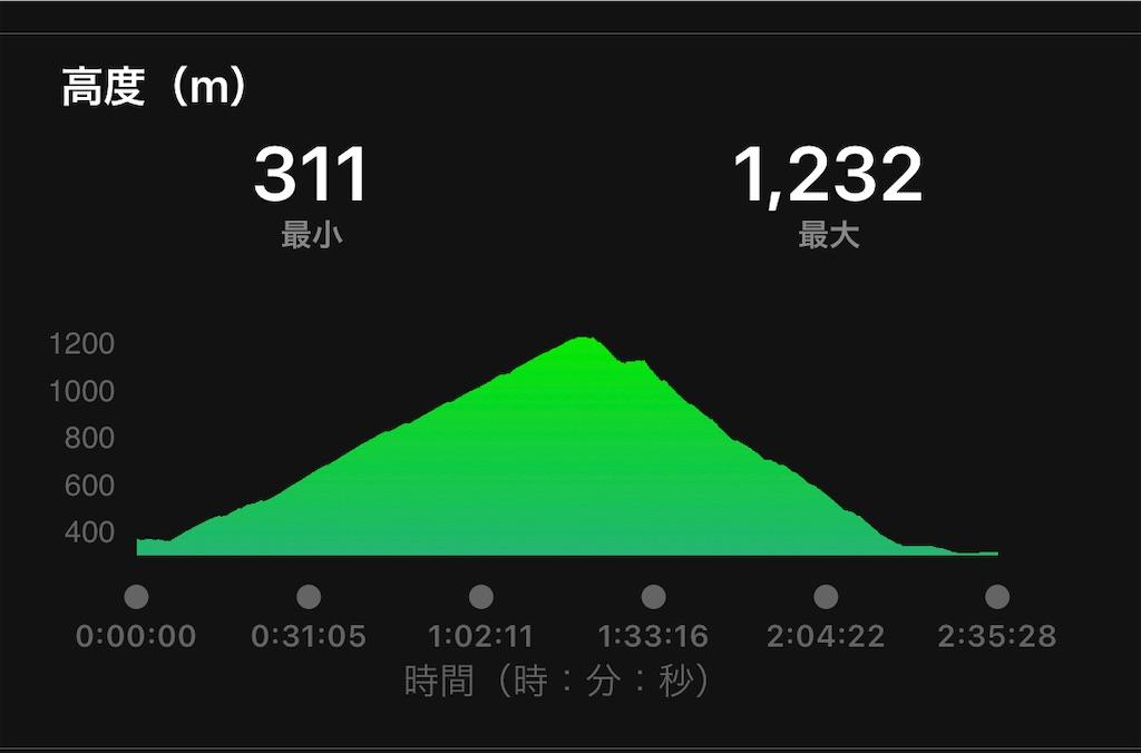 f:id:kazz-matsumura:20210501172505j:plain