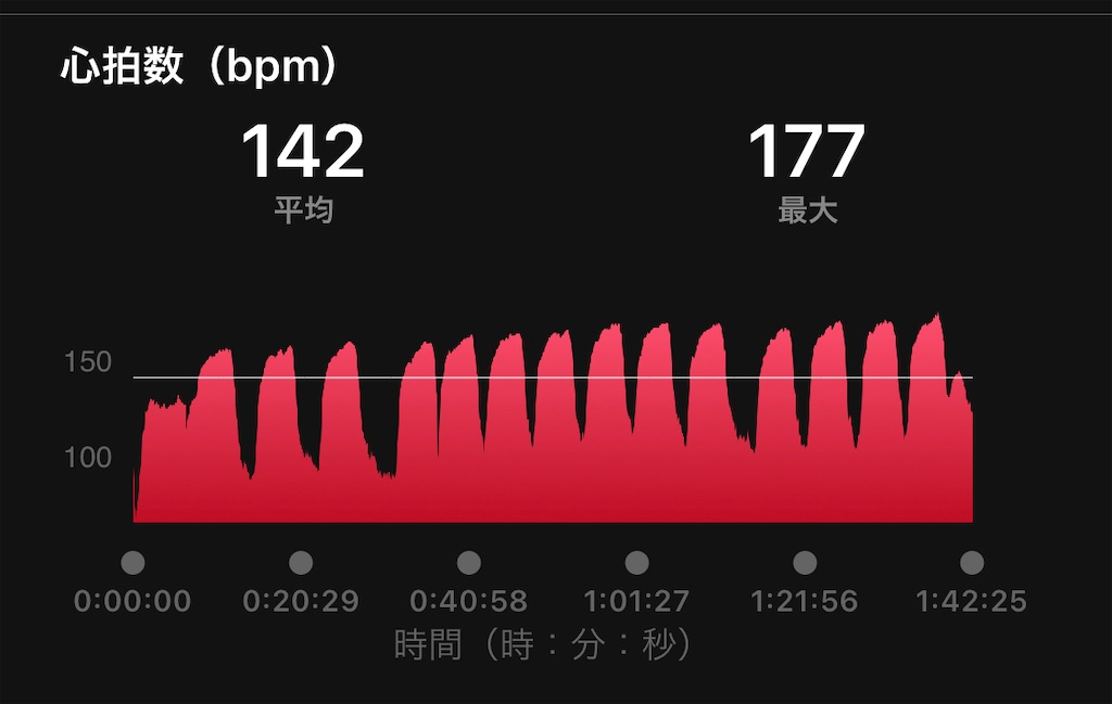 f:id:kazz-matsumura:20210603053113j:plain