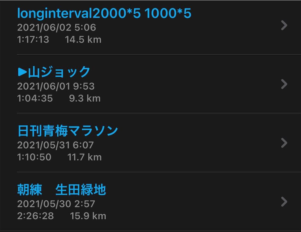 f:id:kazz-matsumura:20210603054353j:plain